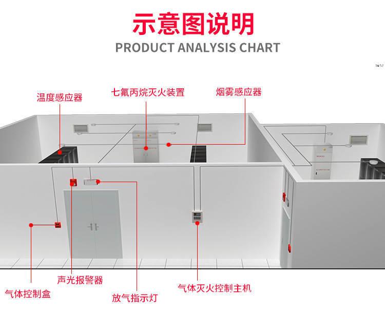 柜式欺负丙烷灭火装置安装步骤