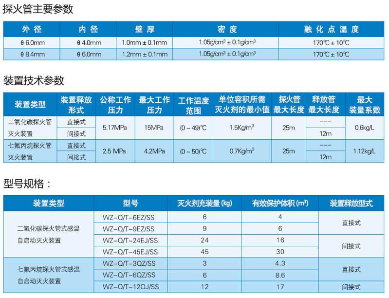 探火管气体自动灭火规格型号以及装置的技术性能参数